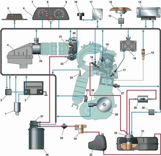 двигателем [Схема показана