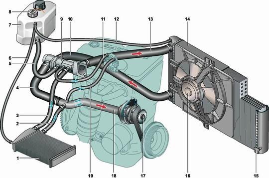 Замена масла и масляного фильтра в двигателе автомобиля в.